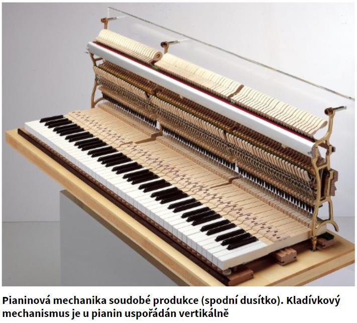 Tento obrázek nemá vyplněný atribut alt; název souboru je Pianino.png.